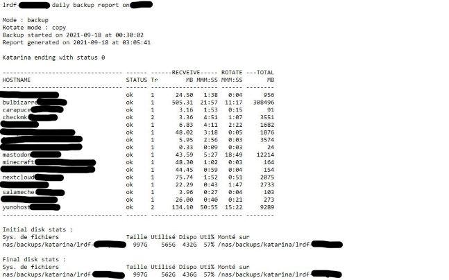 Un rapport par mail de mes sauvegardes Katarina, avec la liste des machines, le temps écoulé, la volumétrie, etc.